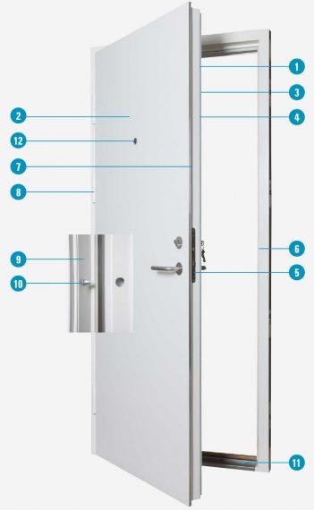 Oversigtbillede over tekniske specifikationer på MAGNUM sikkerhedsdøre